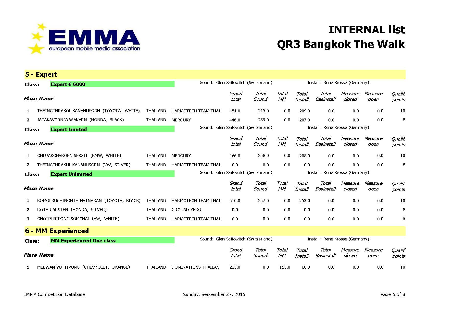 QR3 Results_Page_5