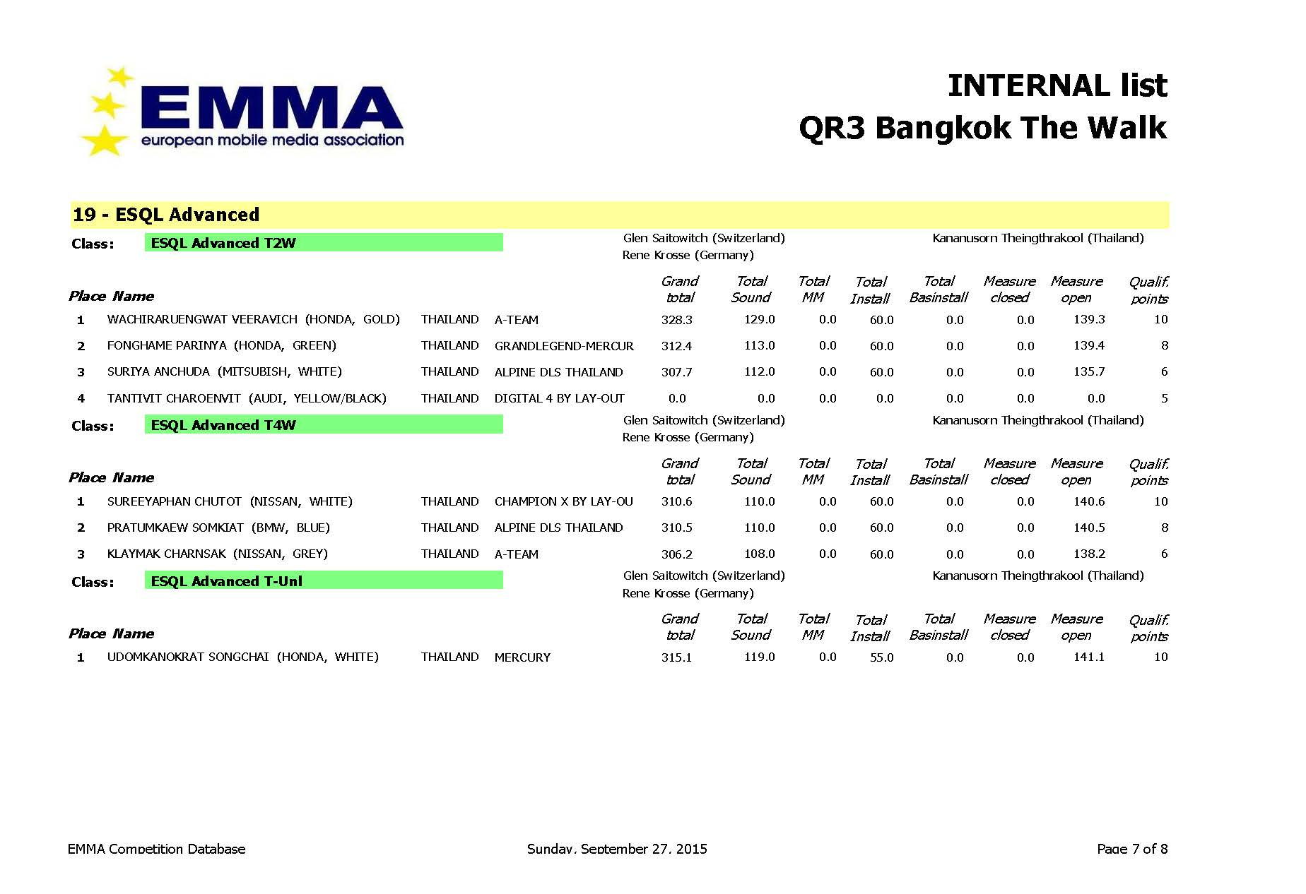 QR3 Results_Page_7