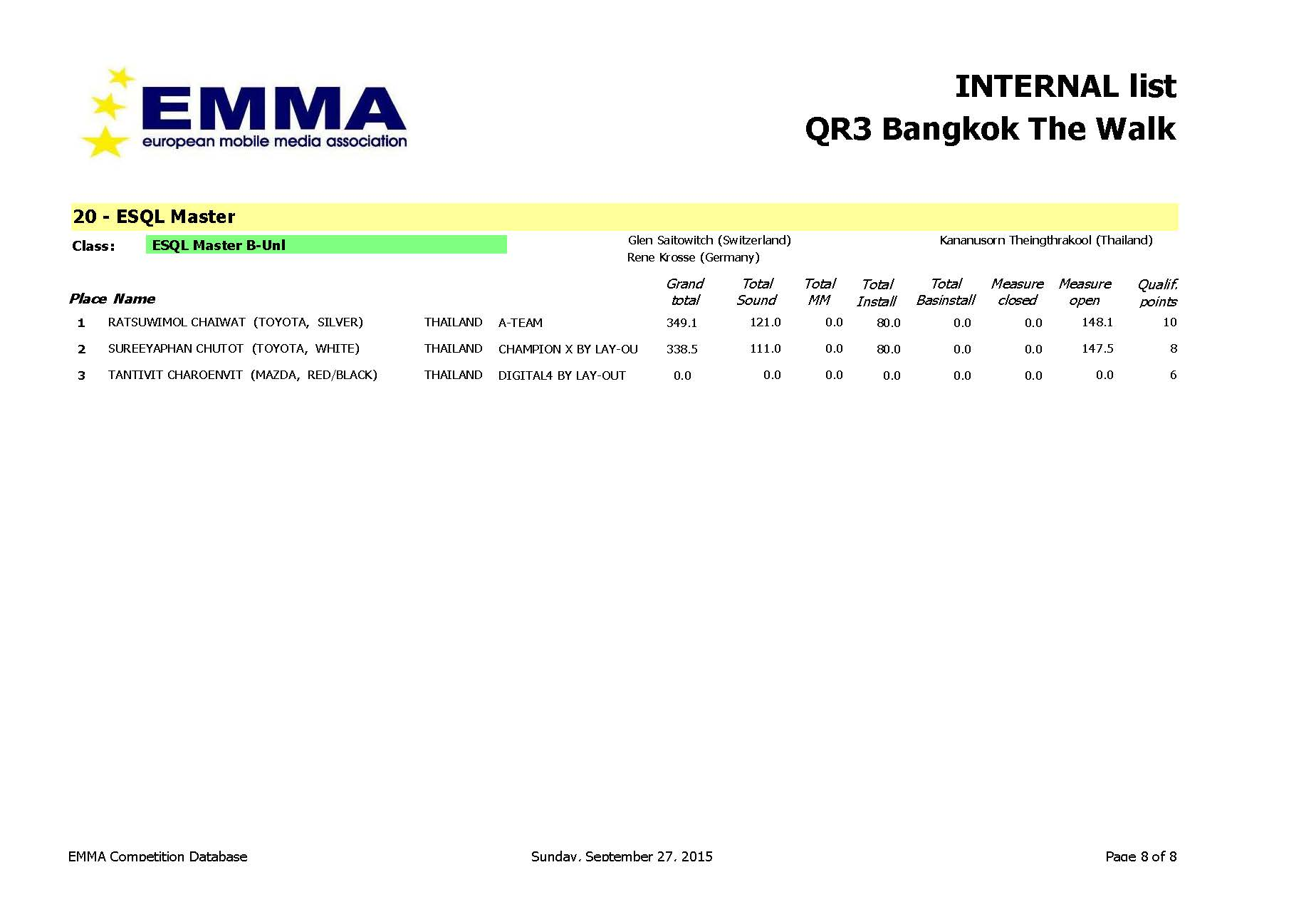 QR3 Results_Page_8
